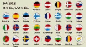 Lista de países do Tratado Schengen